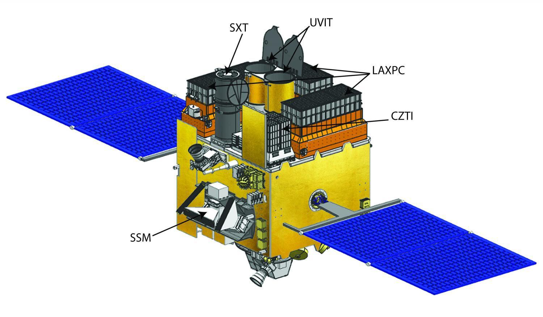 «Чандраян-2» будет запущен к Луне в апреле этого года
