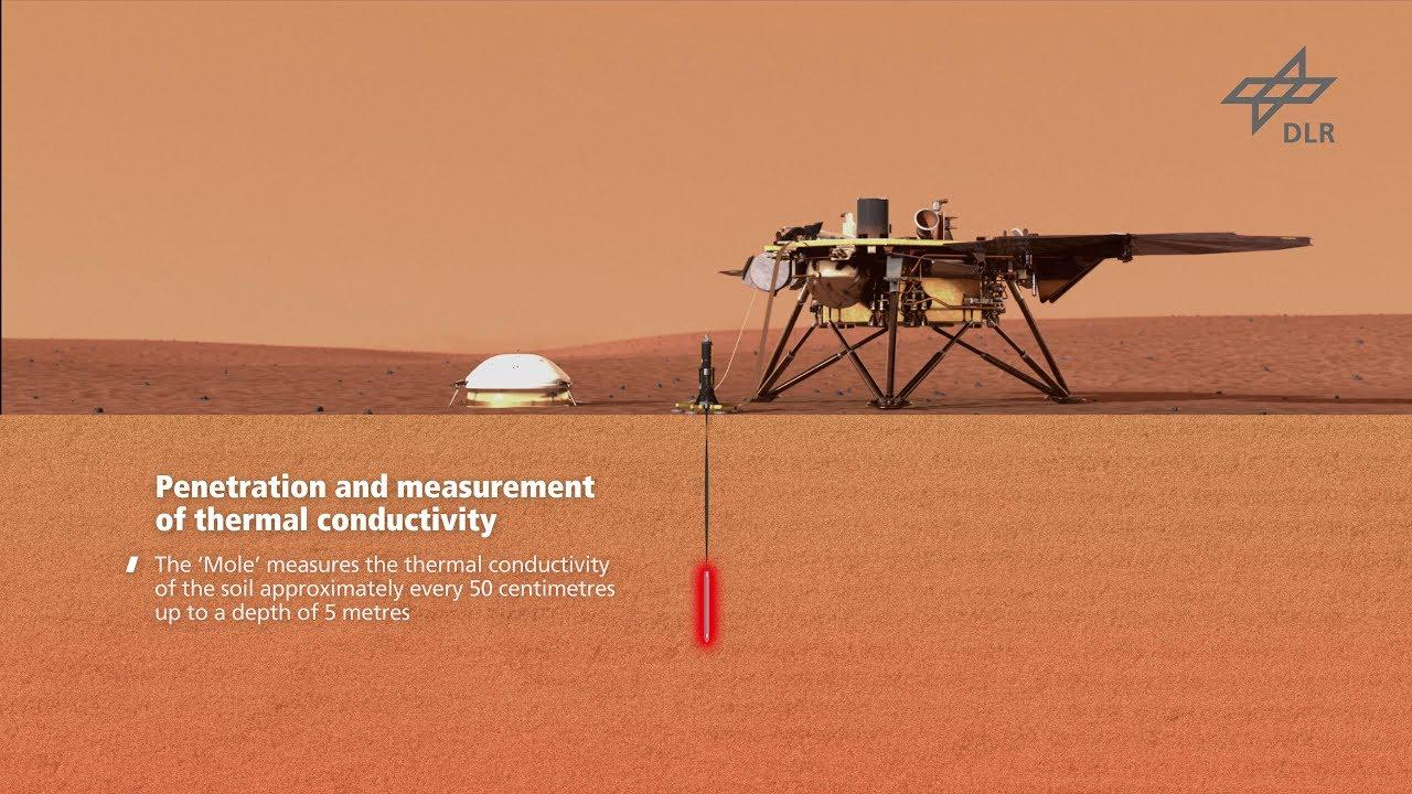 Зонд инструмента HP3 скрылся под марсианской поверхностью.
